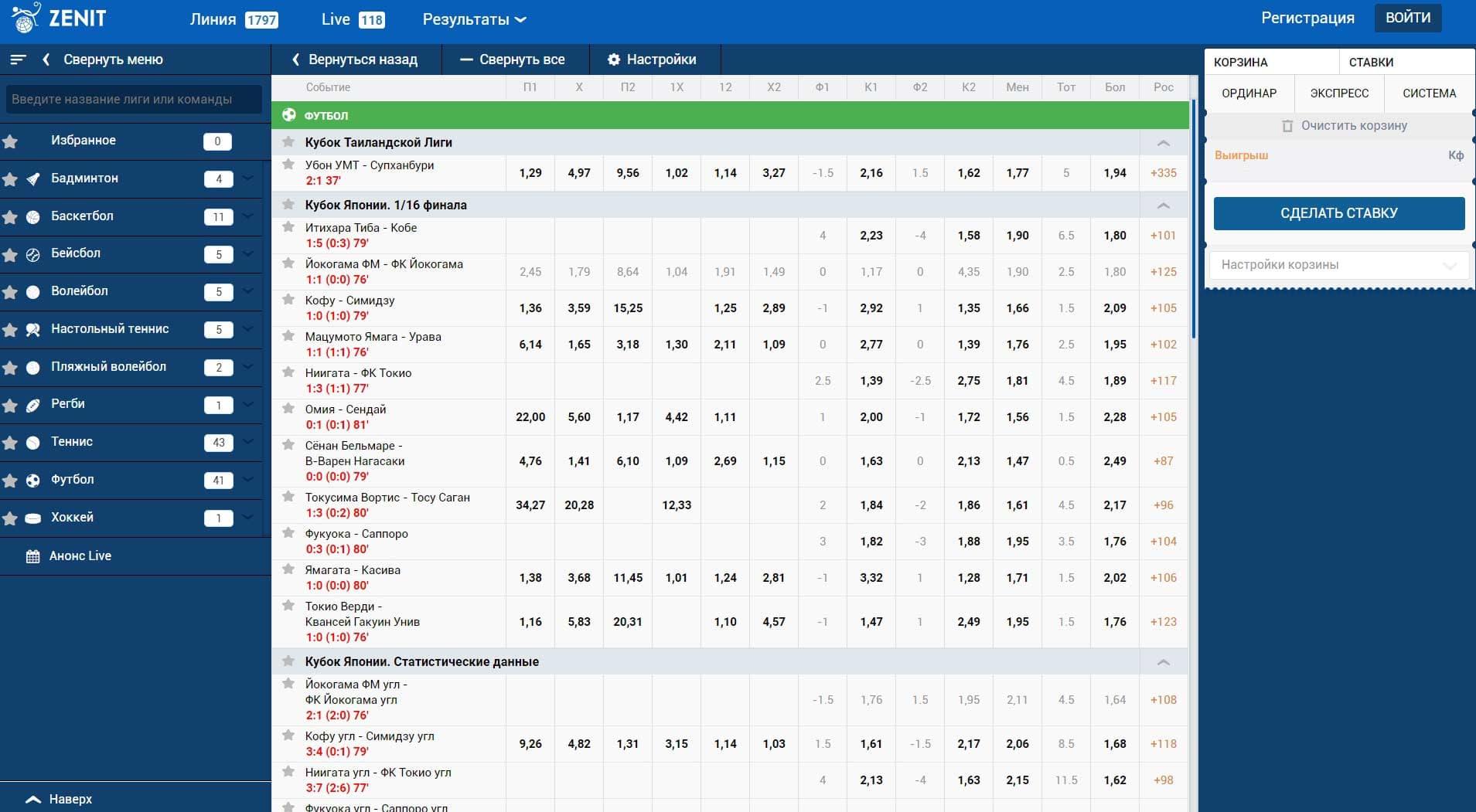 Где смотреть матч динамо москва зенит онлайн