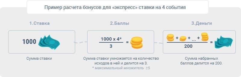 Программа лояльности Пари+
