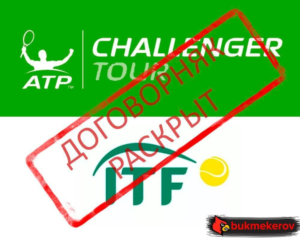 Доказаны очередные теннисные «договорняки» в сериях Челленджер и ITF