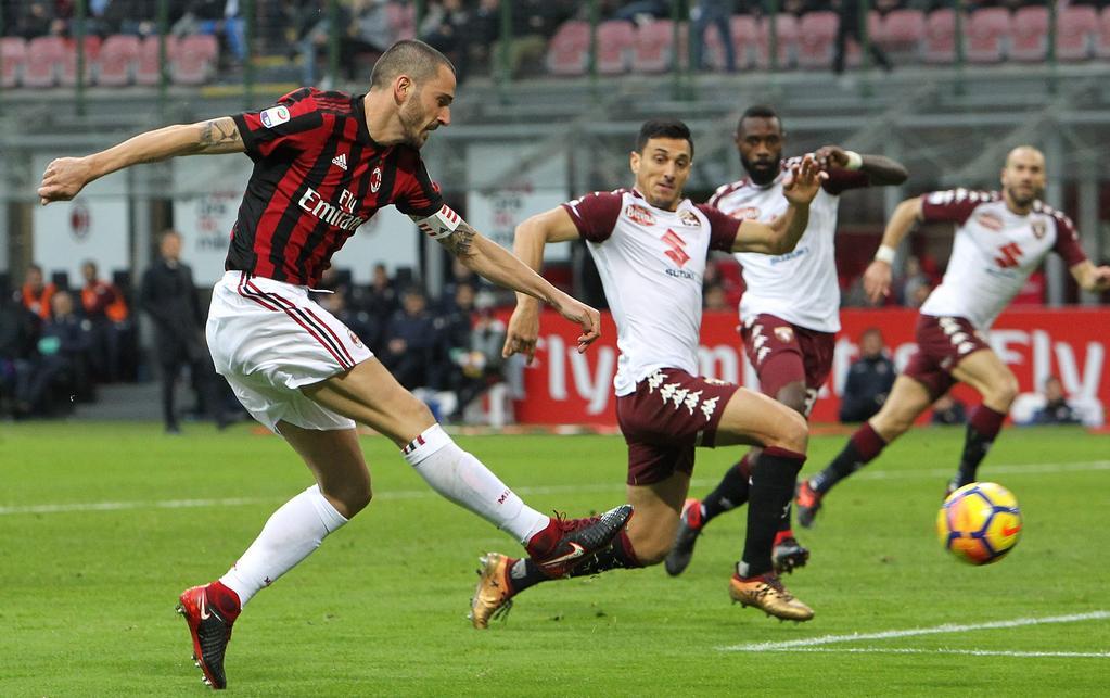 «Торино» - «Милан». Прогноз и ставки на матч чемпионата Италии. 26 сентября 2019