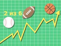 Финансовая стратегия 2 из 6 в ставках на спорт