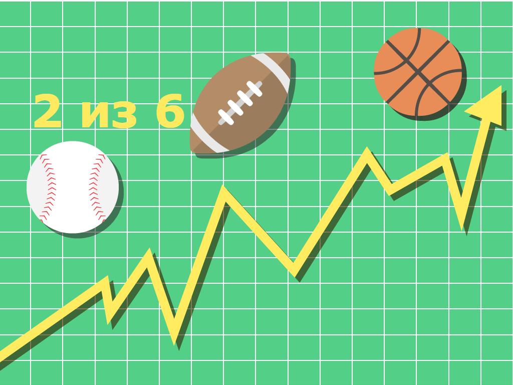 в ставках управления спорт стратегия банком на