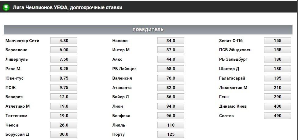 Лига европы ставки букмекеров на победителя