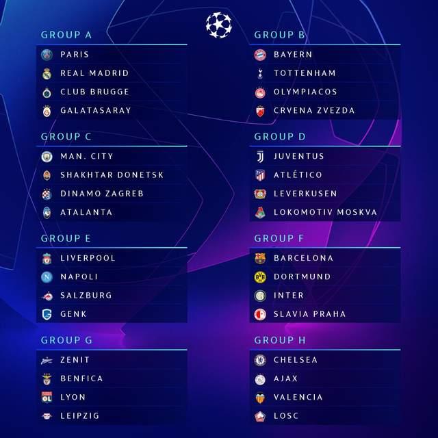 Результаты жеребьевки группового этапа Лиги Чемпионов 2019/20