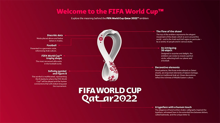 FIFA prezentovala logotip CHM 2022 1