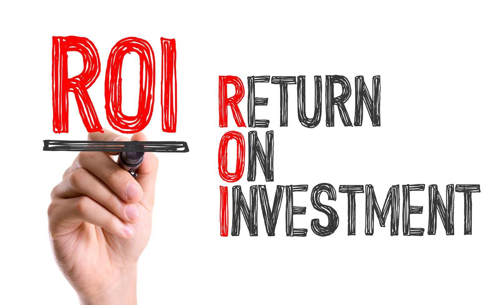 ROI return on investment