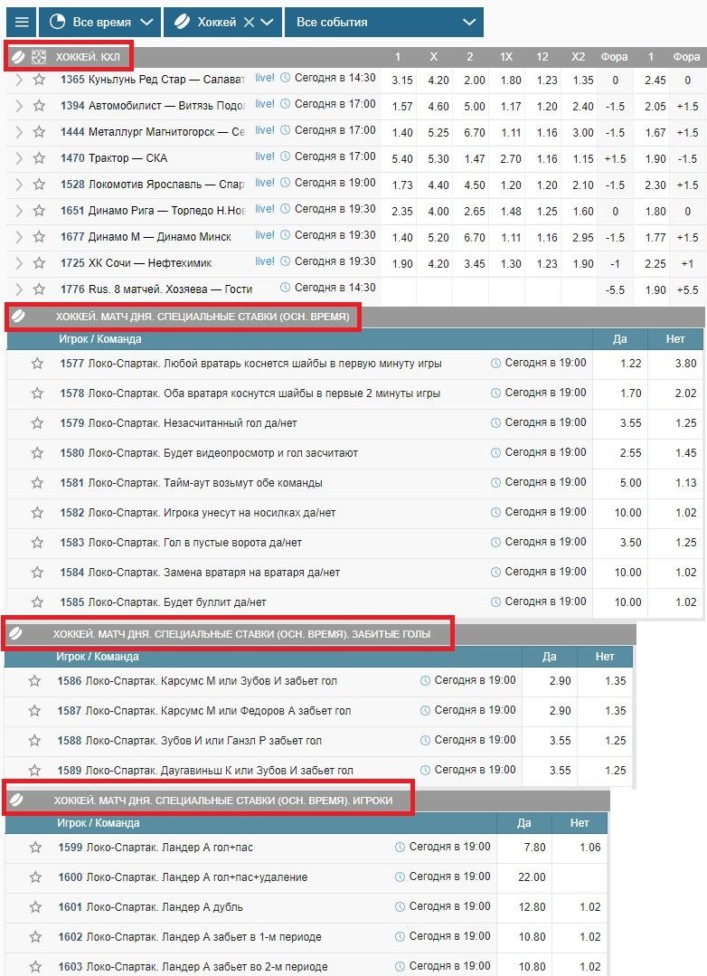 fonbet stavki na KHL