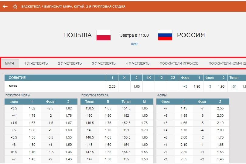 polsha vs rossiya koefficienty na match bk fonbet