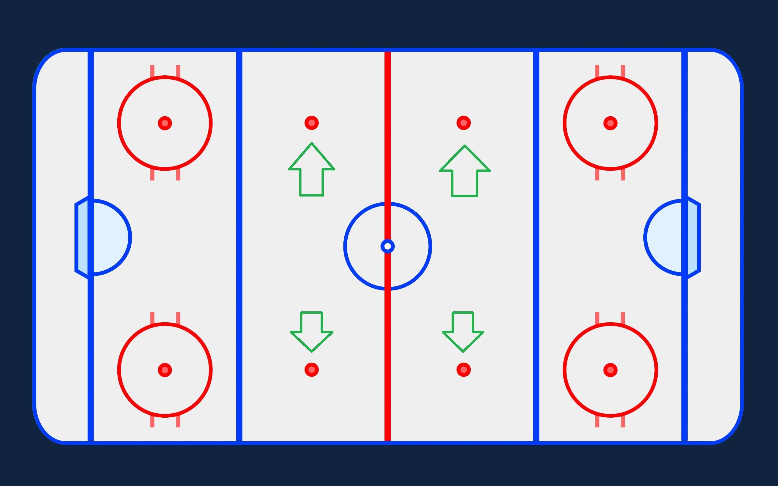 pravila hockeya ledyanaya ploshchadka