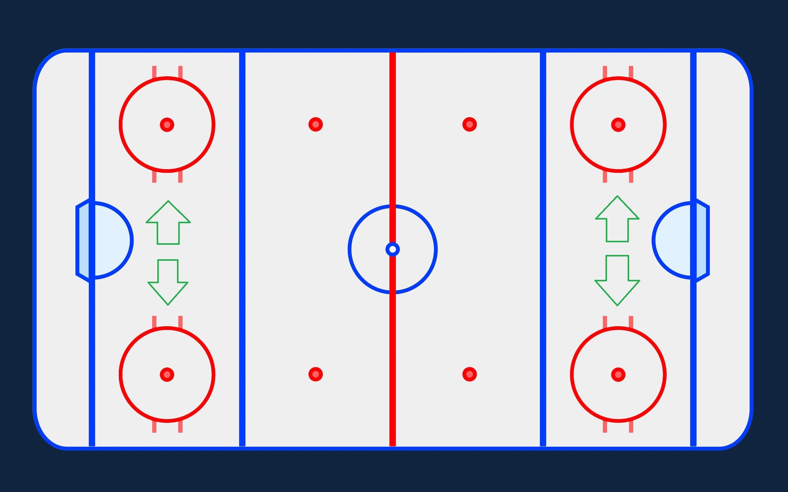pravila hockeya ledyanaya ploshchadka2