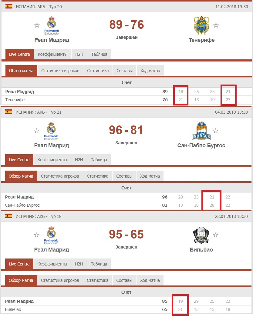 real madrid vs other club spain basketball