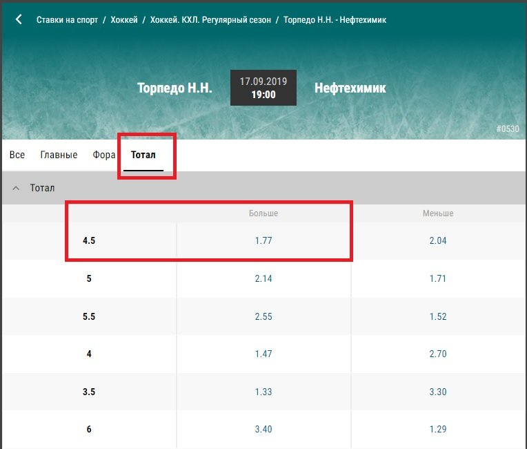 torpedo vs neftehimik stavka bk parimatch total hockey