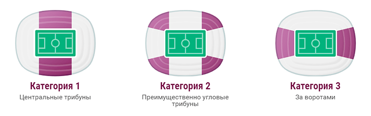 Rossiya na Evro 2020. A gde kupit bilety 1