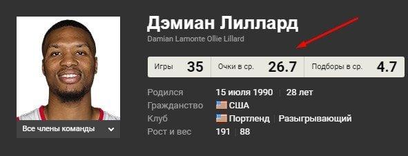 Demian Lillard nba basketbol