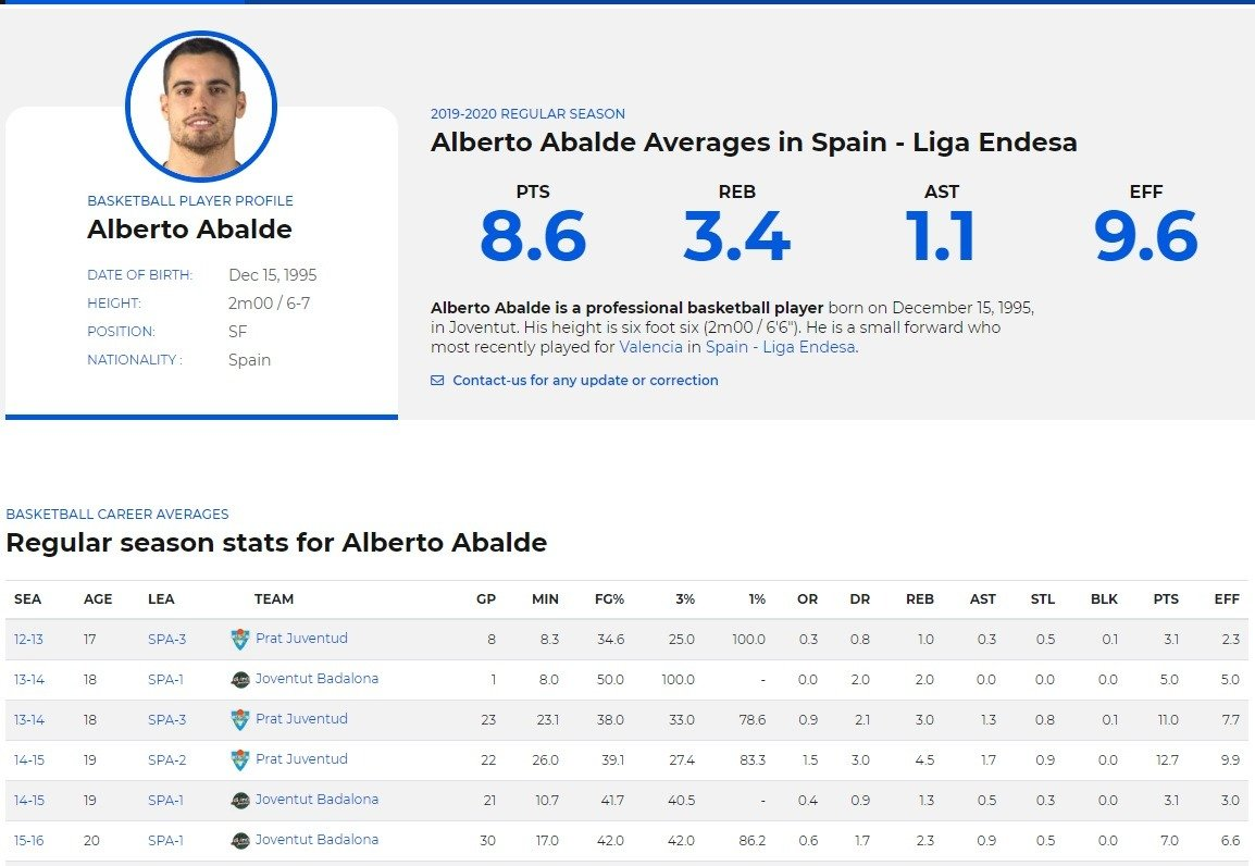 ProBallers stats basketball