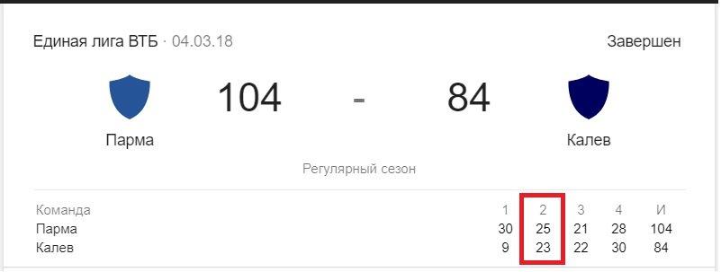 parma vs kalev kramo 104 84 basketbol