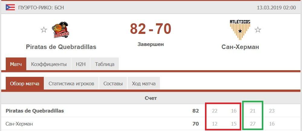 pirates vs san herman 82 70 total basketball
