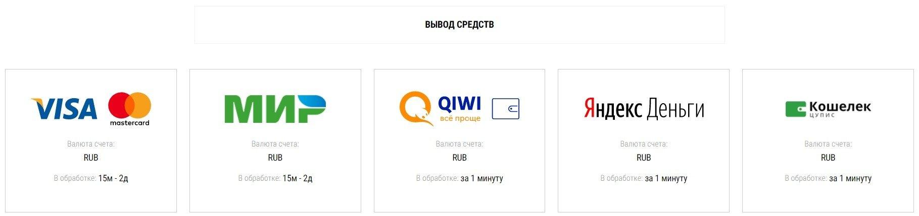 parimatch ru vyvod sredstv