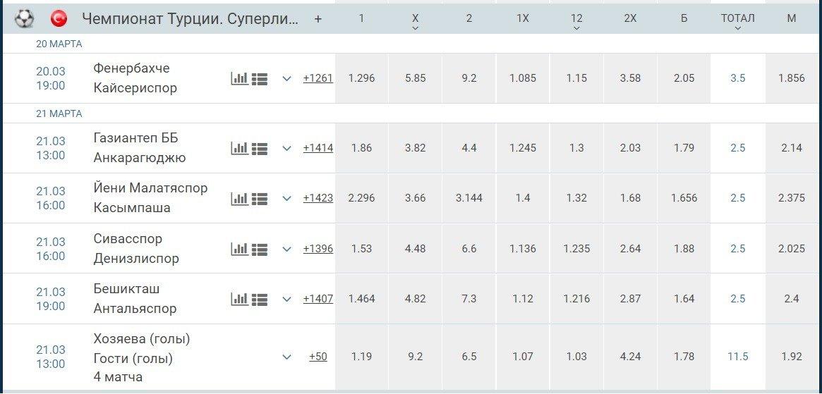 bk 1xstavka turciya superliga stavki na football