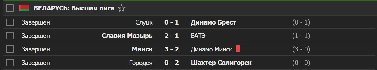 chempiotan belarusi