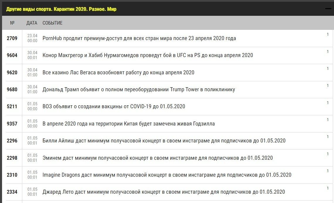 parimatch ru stavki na karantin koronavirus