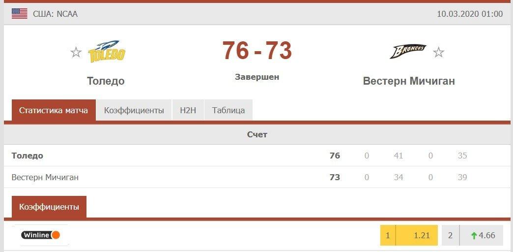 toledo vs vestern result match ncaa