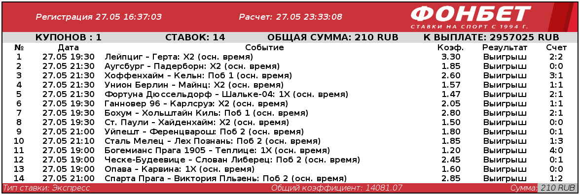 Kak prevratit 210 rublej pochti v 3 milliona Naglyadnoe posobie ot bettera iz Surguta 1