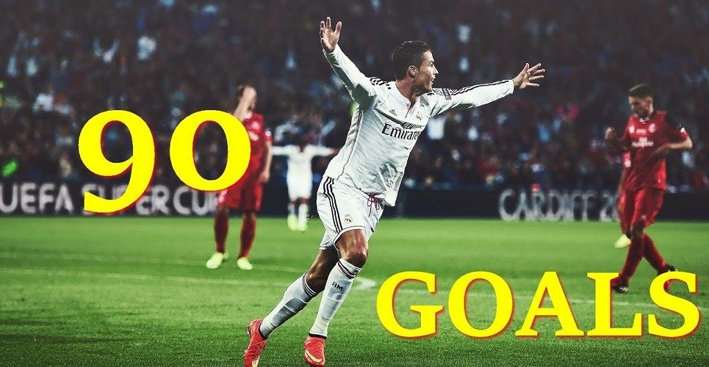 ronaldo scored on every minute