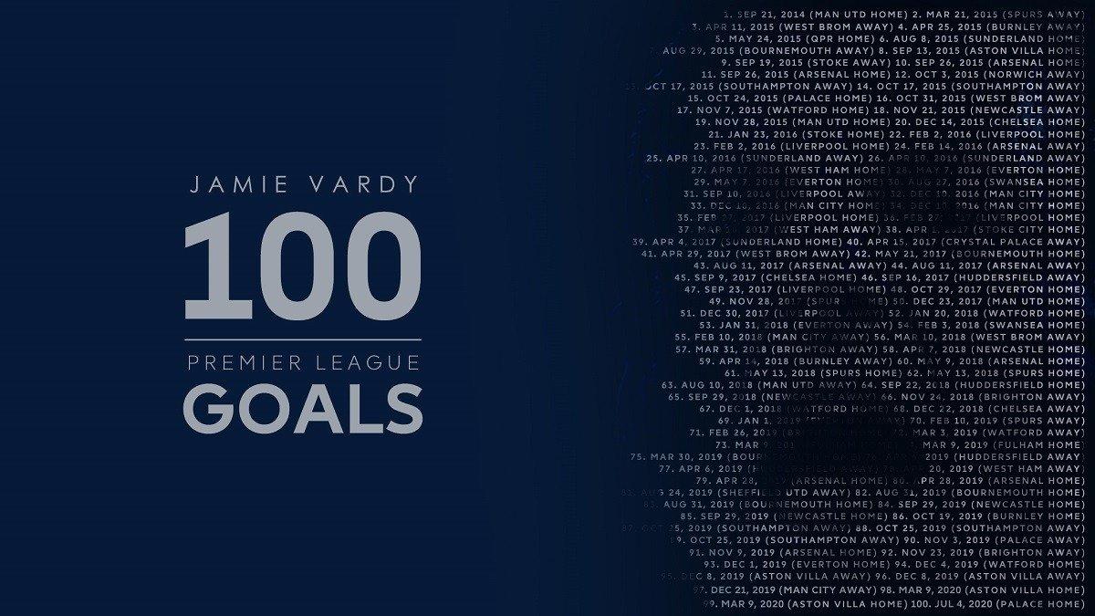 vardy 100 goals
