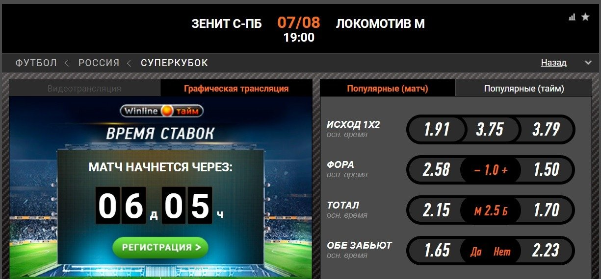 winline stavki na match zenit lokomotiv superkubok Rossii
