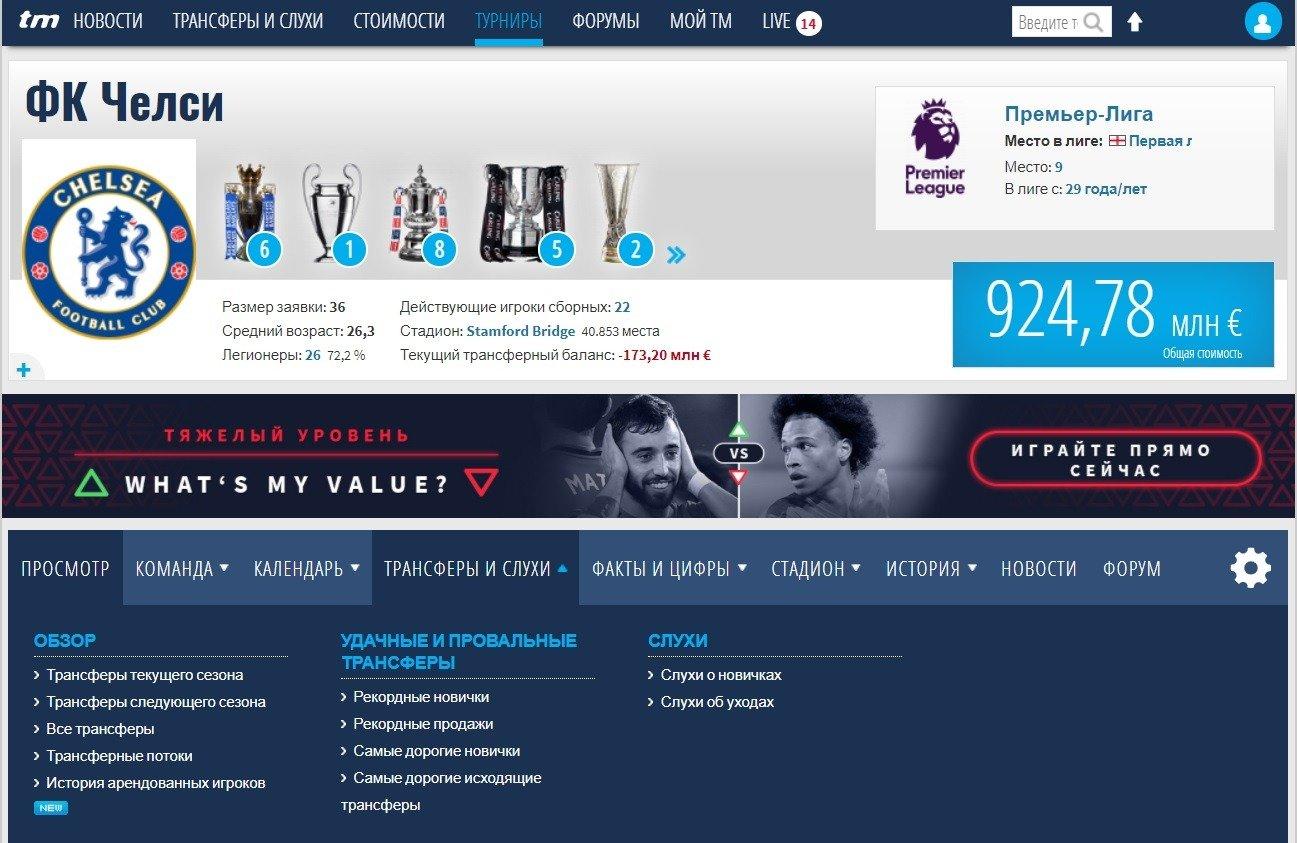 obzor sajta transfermarket transfery v futbole
