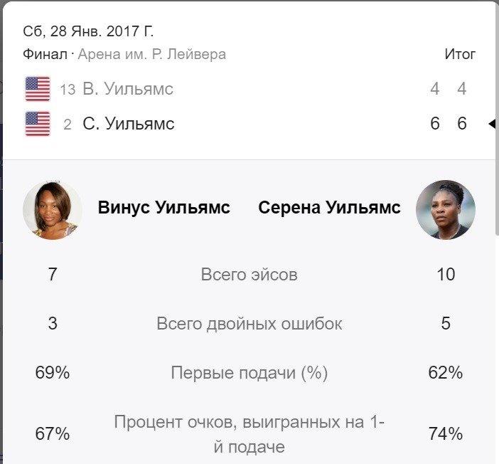 serena uilyams vinus uilyams 2017 final US Open