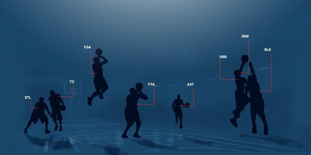 svodnyj igrovoj pokazatel v stavkah NBA basketbol