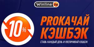 BK Winline nachislyaet do 10 keshbeka v aktsii Prokachaj keshbek
