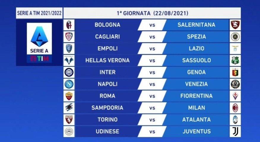 Serie A Wk1 2021