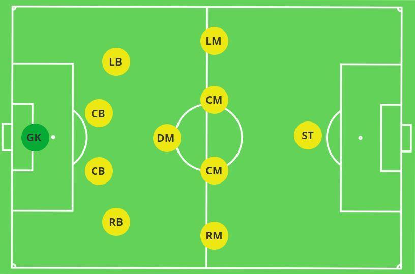 avtobus taktika v futbole