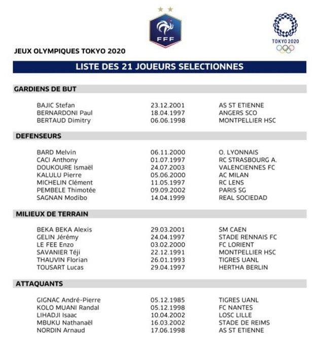 france olympic squad