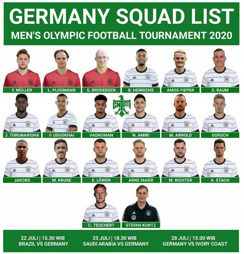 germany olympic team list