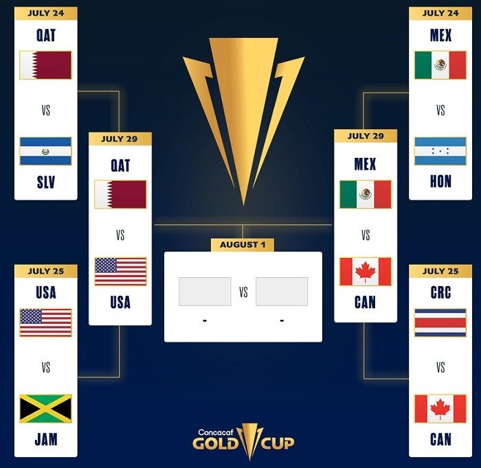 gold cup 2021 semifinals