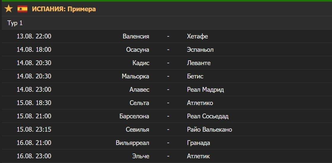 kalendar La Ligi Primera sezon 2021 22
