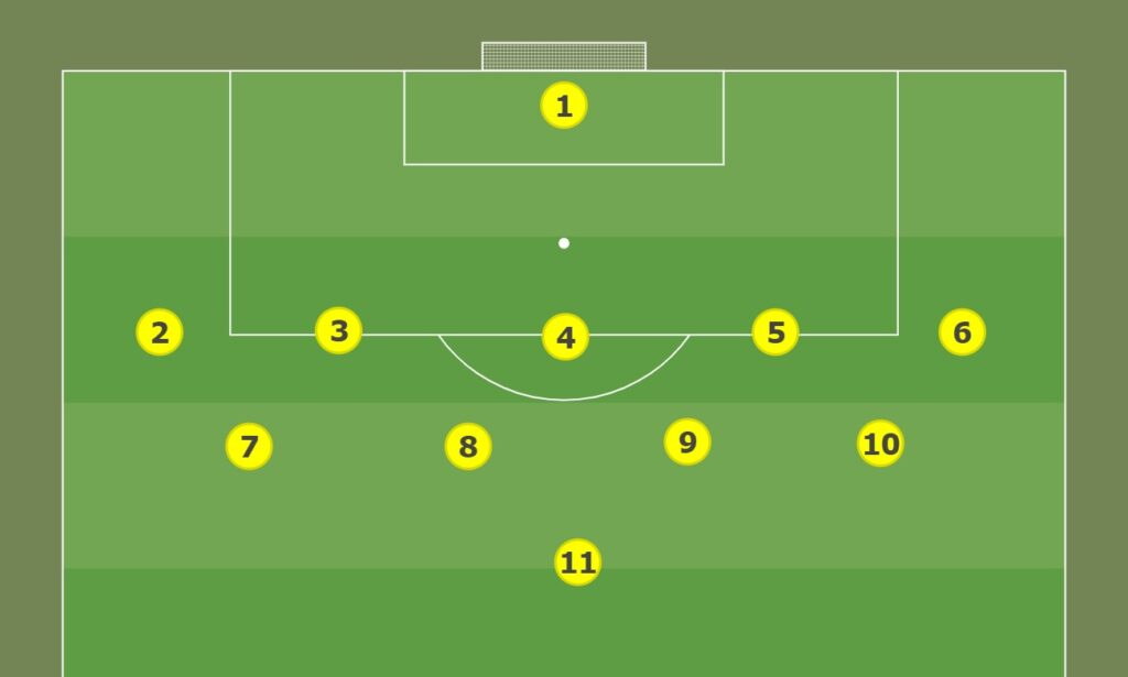 taktika avtobus futbol