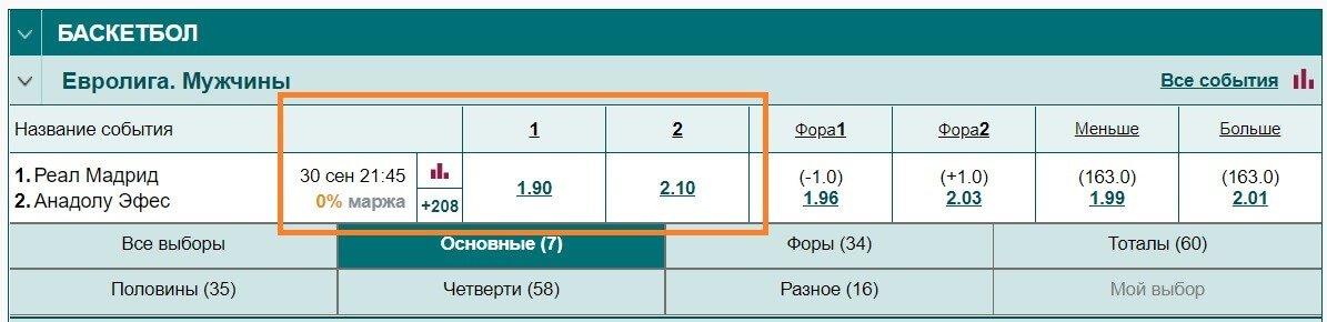bk marafon ru marzha 0 protsentov